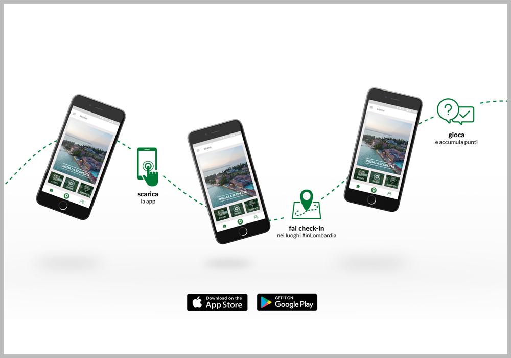 App #inLombardia Pass